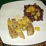 recette aiguillettes de canard à l'ananas et champignons