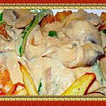 Escalopes de veau pannées à la hongroise