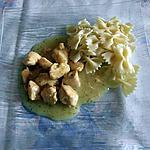 recette blancs de poulet au citron