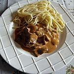 recette boeuf facon stroganov