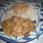 recette Sauté de porc sauce aux champignons