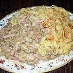 recette Tagliatelles Fraîches aux petits lardons....( Pour femmes pressées...)..Rapide et succulent...