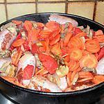recette Cocotte de saucisses aux tomates