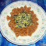 recette Sauce aux épinards pour pâtes