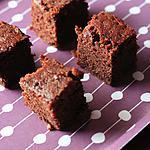recette Fondant express chocolat au micro onde
