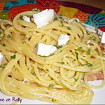 recette Spaghetti à la carbonara à ma façon