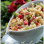 recette Gemelli au bacon, poivrons et au piment de cayenne