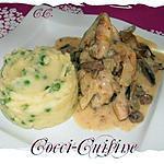 recette Coquelets aux champignons forestiers et sa sauce suprême au Gewurztraminer