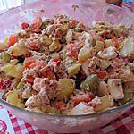 recette Salade russe