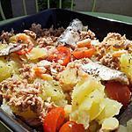 Salade de pommes de terre composé