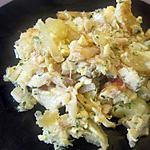 recette Bacalhau a braz (morue, oeufs et frites)