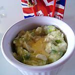 recette Champ (purée de patates et oignons nouveaux)