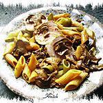 recette Filet mignon de porc aux cèpes et olives vertes