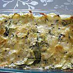 recette gratin de courgettes et ravioles (plat végétarien)