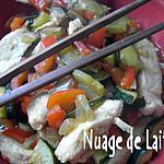recette Escaloppe de poulet façon Asiatique (light)