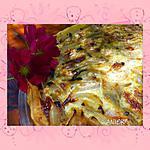 recette Tarte à l'oignon rouge