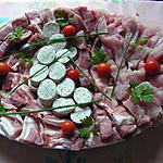 recette plancha (viande)