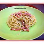 recette La vraie recette des spaghetti à la carbonara.