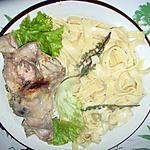 recette Râbles de lapin aux tagliatelles