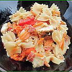 recette Salade de pâtes au poulet et à la pancetta