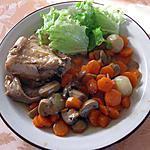 recette Râbles de lapin aux carottes et aux champignons