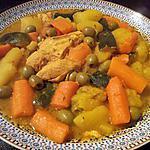 recette marka (plat marocain)