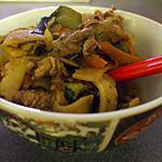 """recette Sauté de porc aux pousses de bambou...à la """" Kapi""""..."""