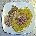recette Dos de cabillaud sauce crème, crevettes grise et échalottes