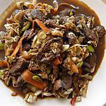 recette Wok de canard à l'orange et au miel
