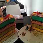 recette Gâteau arc en ciel  (pour l'anniversaire de ma petite fille)