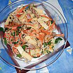 recette Salade de volaille au soja