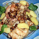 recette Mijoté de lapin aux petits oignons