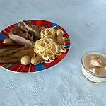 recette Filet mignon aux champignons et sa sauce au maroilles.
