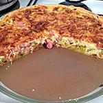 recette tarte aux poireaux jambon et saucisses