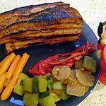 recette travers de porc caramélisé