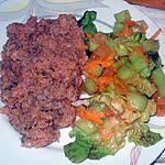 recette Tartare aux deux saumons et sa salade composée - Chrononutrition