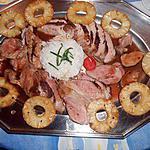 recette Filets mignons de porc a l ananas