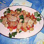 recette Rognons blancs d agneaux aux petits oignons