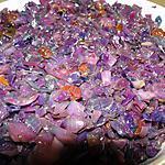 recette Chou rouge aux raisins de Corinthe (recette grecque)