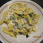 recette Carbonara avec courgettes